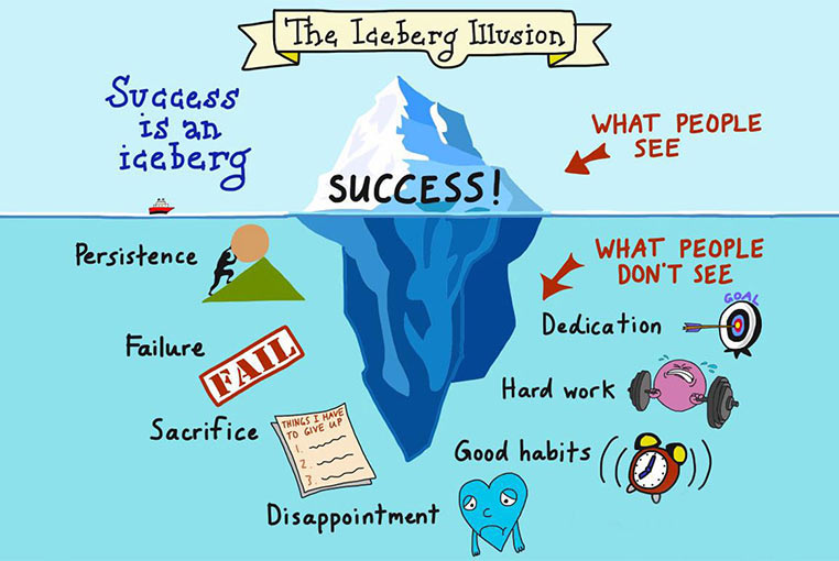the-iceberg-theory-of-success